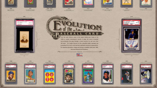 PSA Evolution of Baseball Cards posterNL
