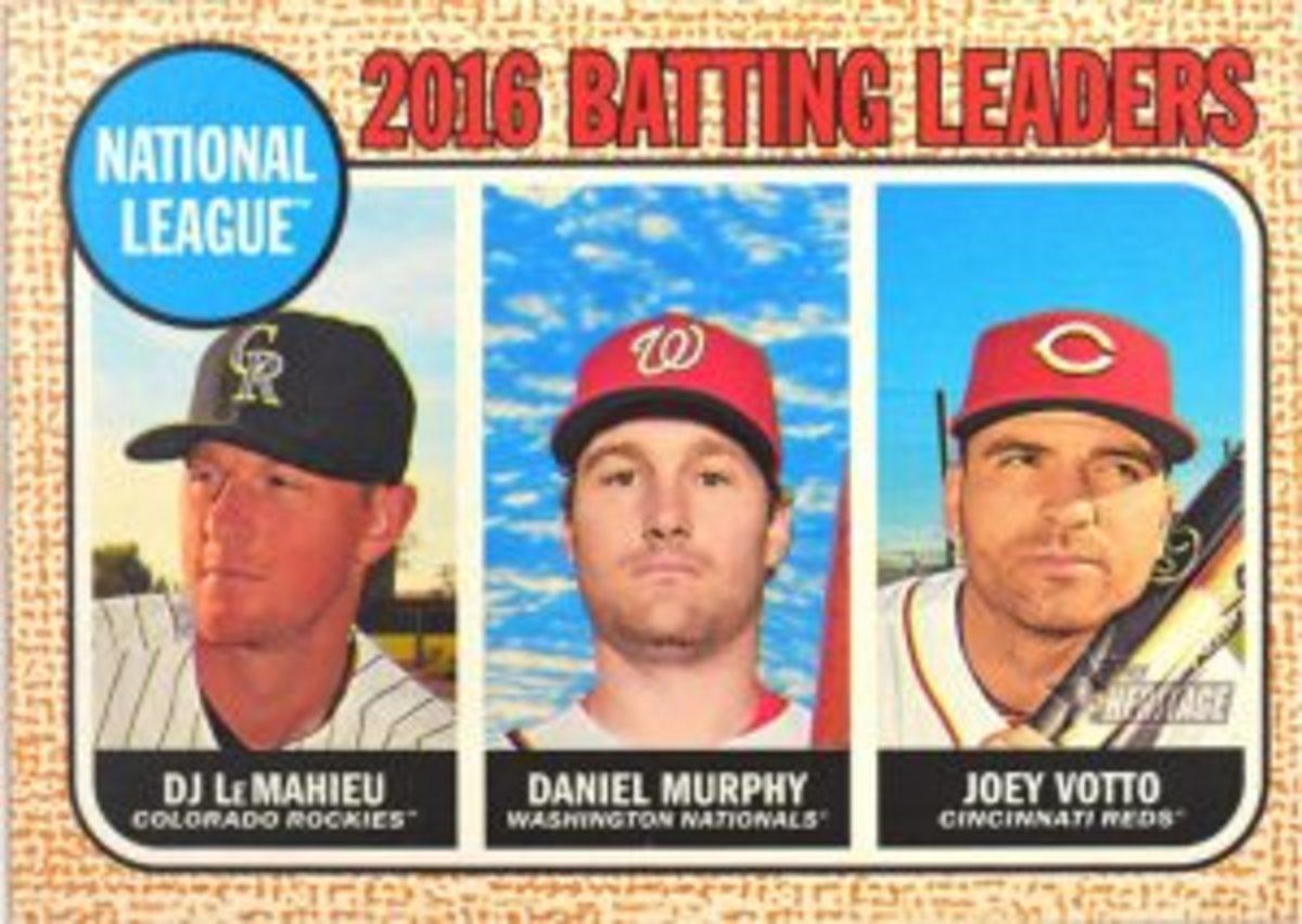2017 Heritage batting leaders