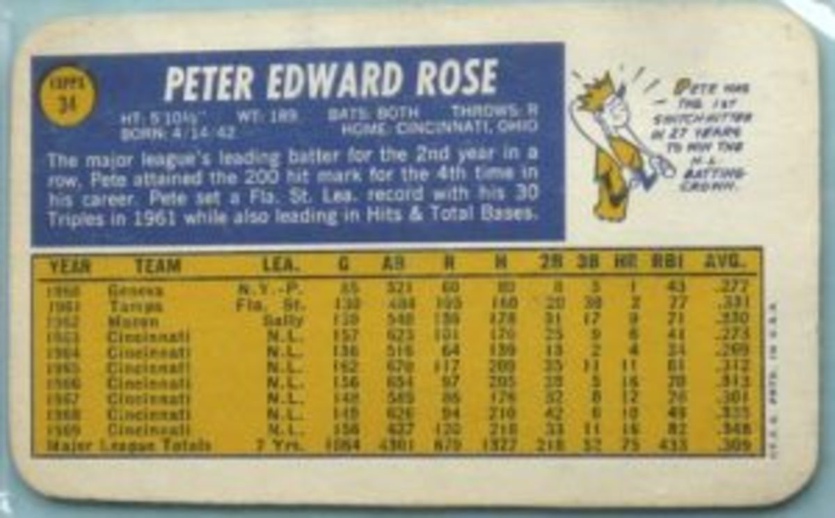 The back of the 1970 Topps Supers cards featured a cartoon on the back.