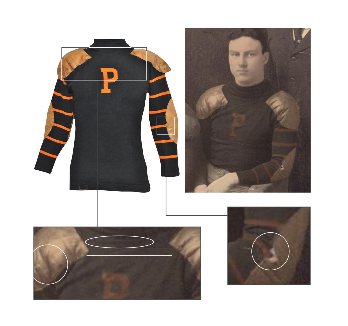 A 1905 Princeton University football jersey, and team and player's photo used to help authenticate it. Photo: Photo-Match.com